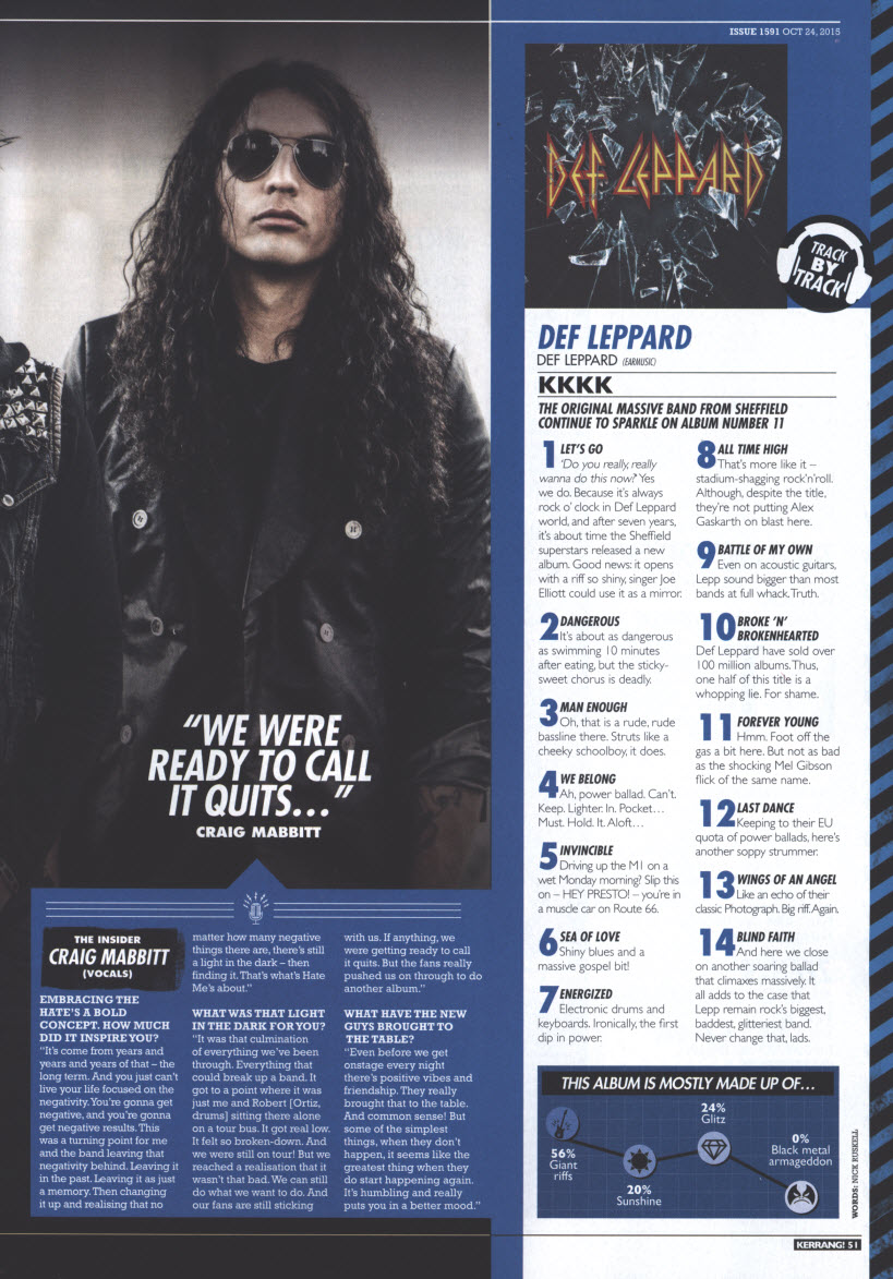 5755274ae New Album Track-by-Track Review On Kerrang Magazine